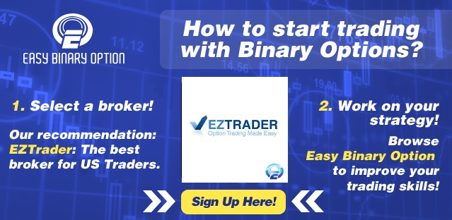 Binary options banner