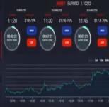 TradeThunder Trading Platform