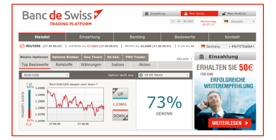Bank de swiss binary option