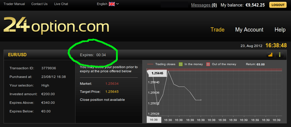 Scalping in binary options
